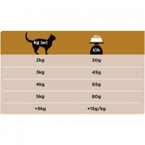 Purina VD Feline Renal Function NF