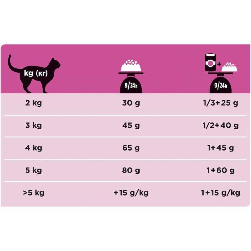 Purina VD Feline Urinary st/ox