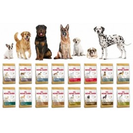 Royal Canin Razas